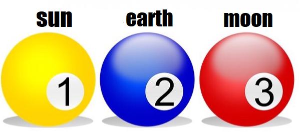billiard balls sun earth moon cropt