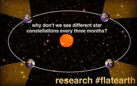 constellations months